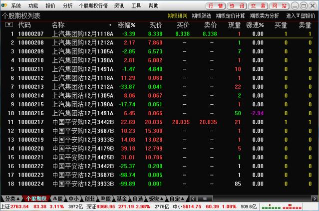 英大证券期权交易软件