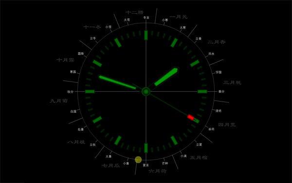 松鼠时钟屏保程序 2.1 简体中文绿色特别版 界面清新.漂亮.两只松鼠栩