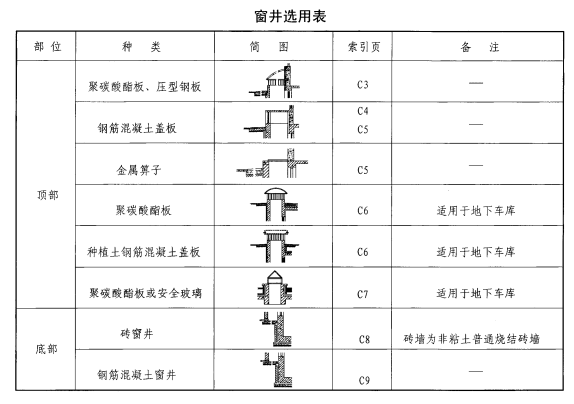 07j306排水沟图集 pdf版