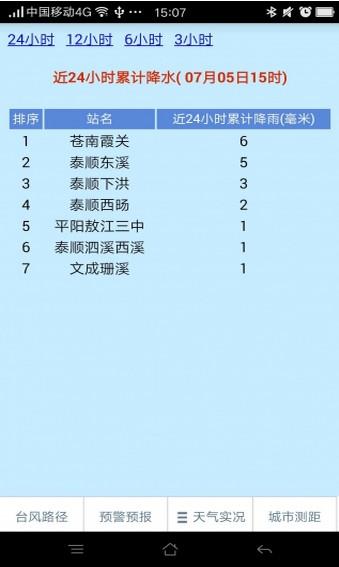 温州小米网台风花容app下载|温州主题网安卓版台风路径手机台风图片