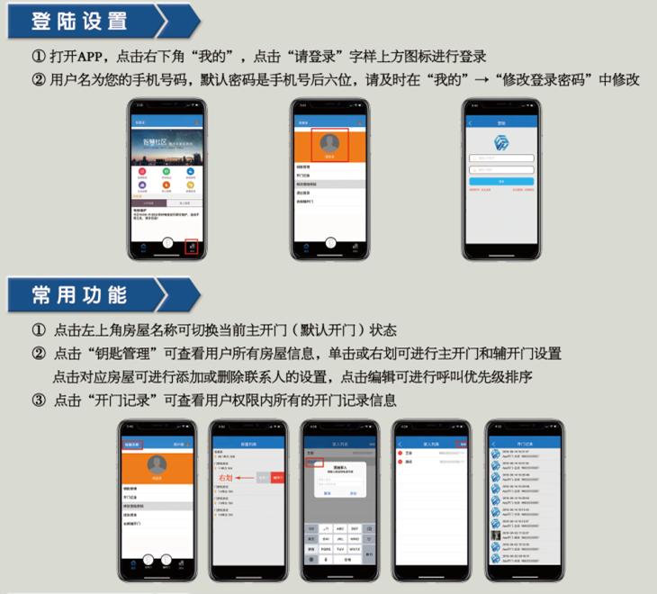 易慧家社区app188bet网址