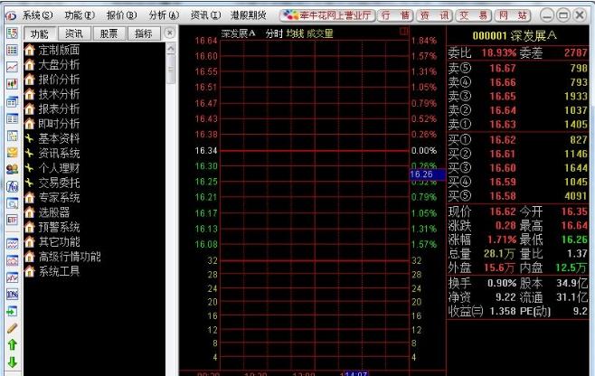 信达证券开户软件 v6.4 电脑版