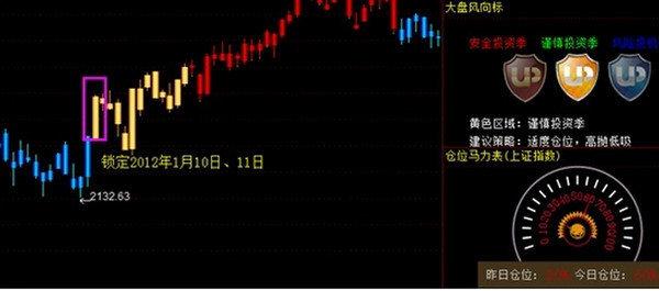 优品股票通极智版