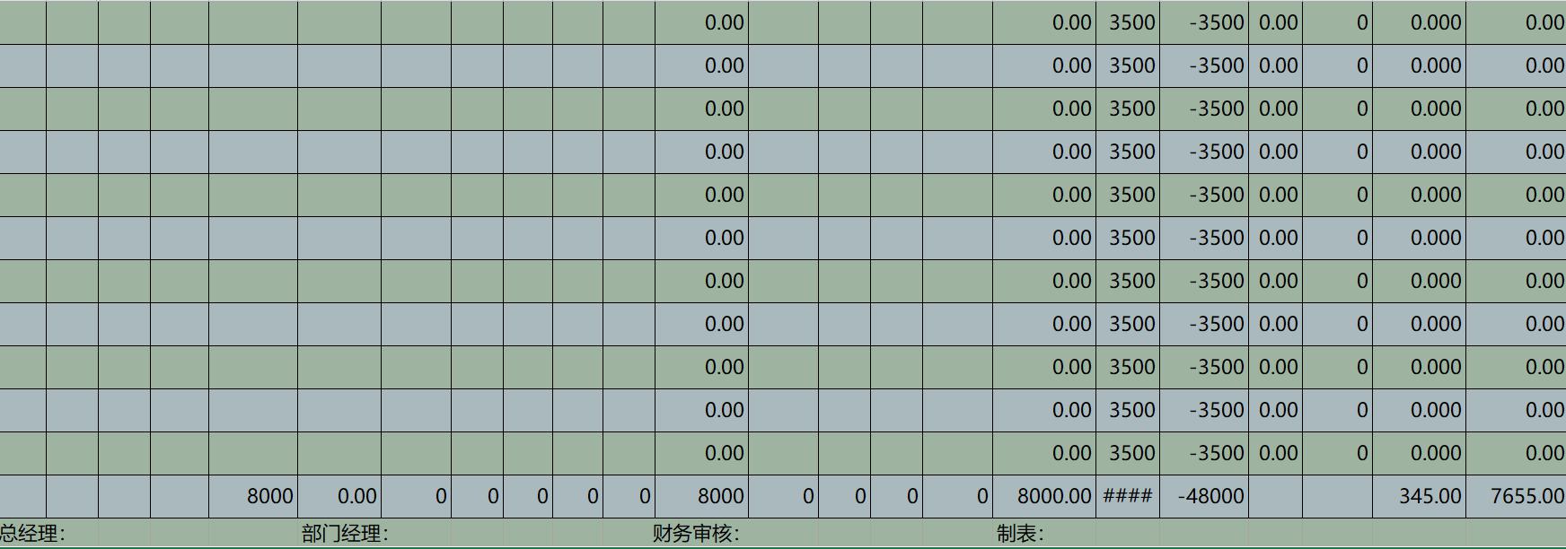 工资表模板带公式