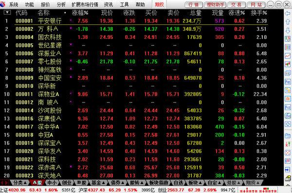 长江证券软件 v4.7 最新版