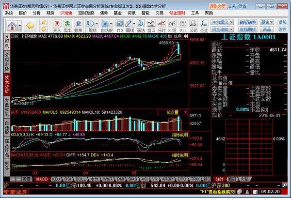 华泰证券网上交易系统 v5.55 最新版