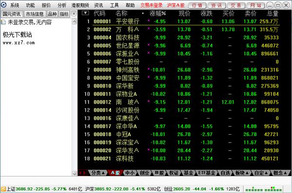 国元证券交易软件 v8.02 安装版