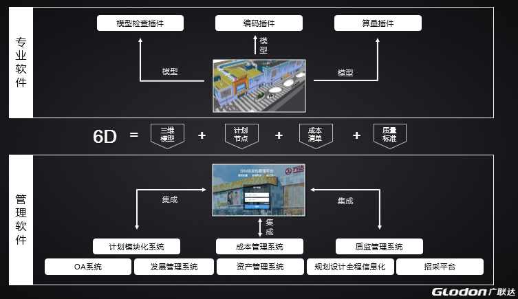 广联达软件免费版2017 全套版