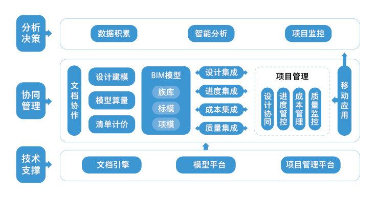 广联达2019破解安装包 win10 全套版