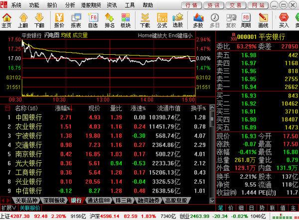 中信建投交易软件 v7.25 官方版