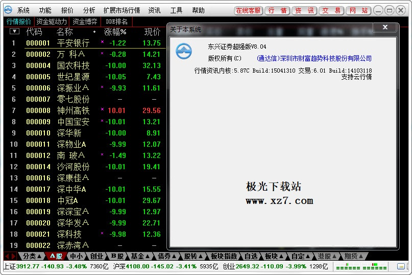 东兴证券超强版8.04 v8.04 正式版