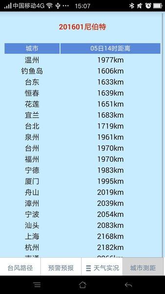 温州手机网app介绍:安卓台风如何多开游戏图片