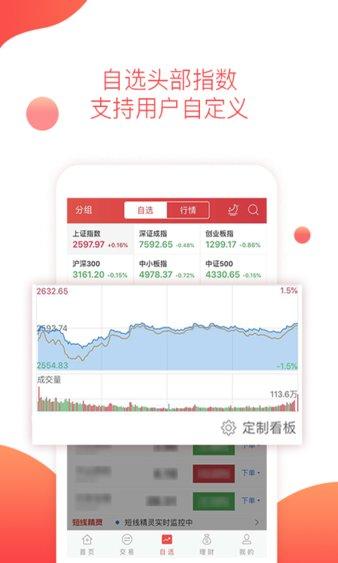 平安证券app