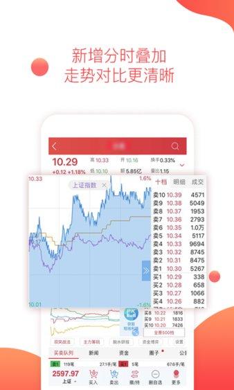 平安证券手机版 v8.2.0.2 安卓版
