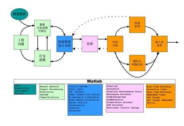 matlab2012b 64位/32位 正式版