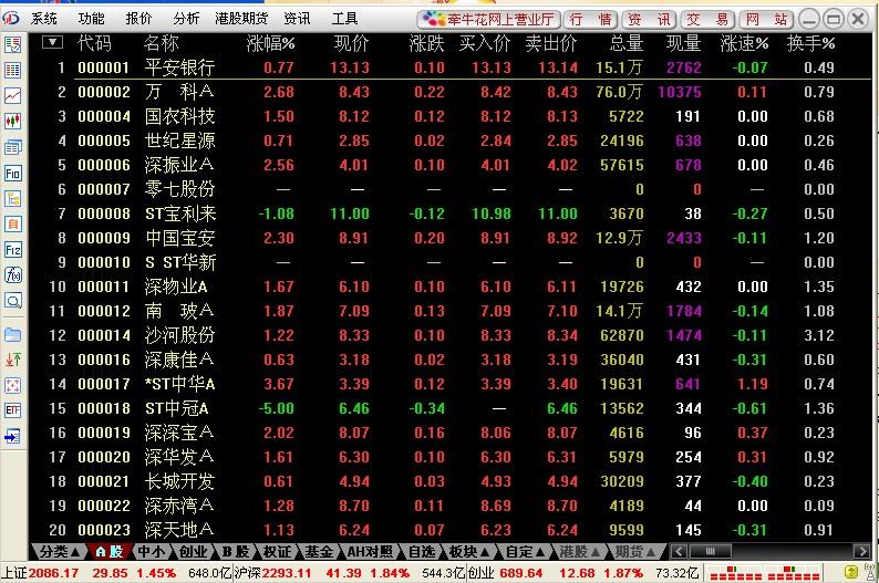 信达证券通达信网上交易 v6.65 官方最新版