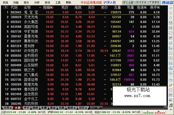 华创证券集成版 v9.01.01 官方最新版
