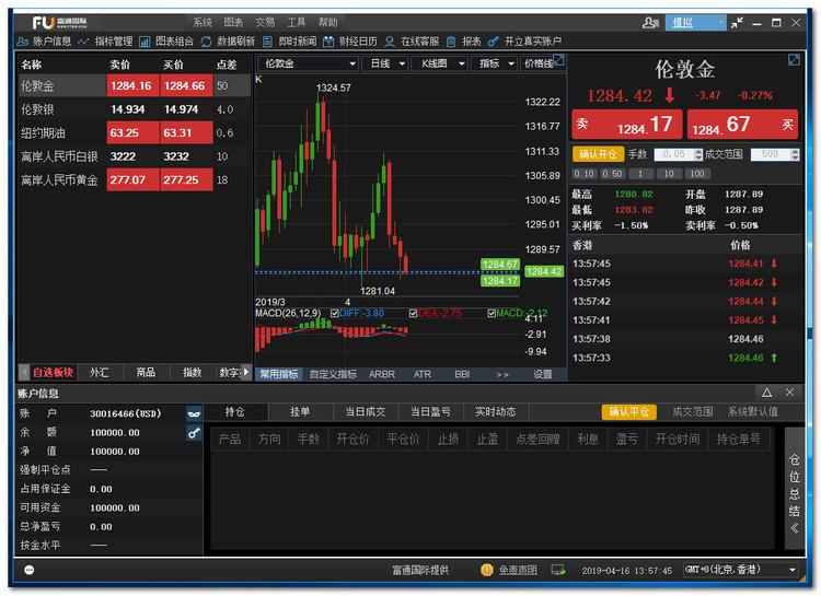富通国际HX-GTS2交易平台 v2.5.9 官方版