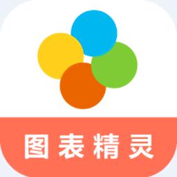 图表精灵app