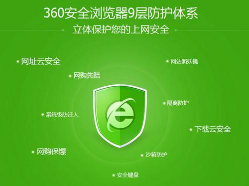 360浏览器xp安装包 v9.0 官方最新版