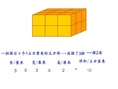 �L方�w和正方�w的�w�e教案 �K教版