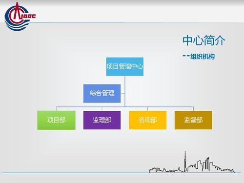 工程项目管理ppt模板 电脑版