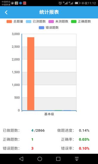 公安�谭ㄙY格考�app v1.2.3 安卓版
