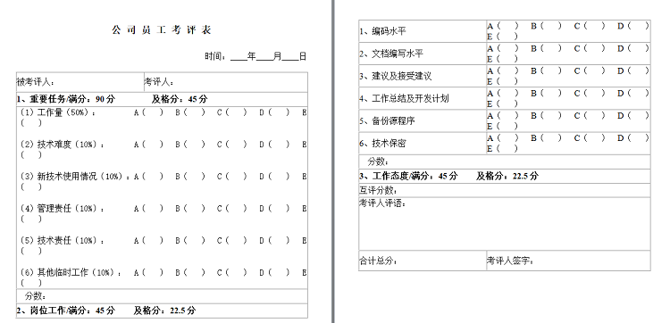 员工绩效考核表(范本) 高清版