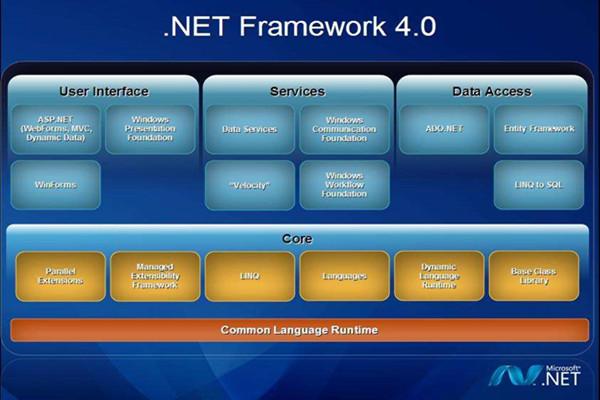 microsoft .net framework4.0