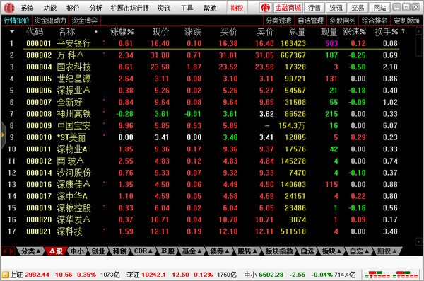 中信证券至信全能版网上交易软件 v8.58 官方版