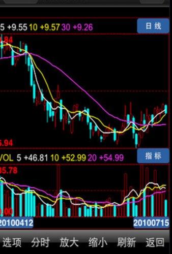 国金证券双极星app v1.01.041 安卓版