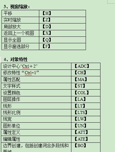 cad常用快捷�I命令大全 word版