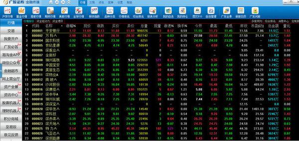 �V�l�C券金融�K端��X版 v8.30 最新版