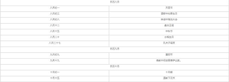 中国所有的传统节日表 高清完整版