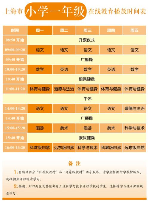 上海中小�W�上教�W�n表