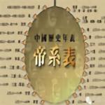 中国历史年代表高清图