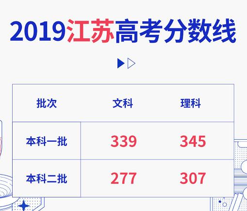 江苏一分一段表2019