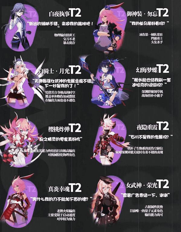 崩坏3最新女武神排名