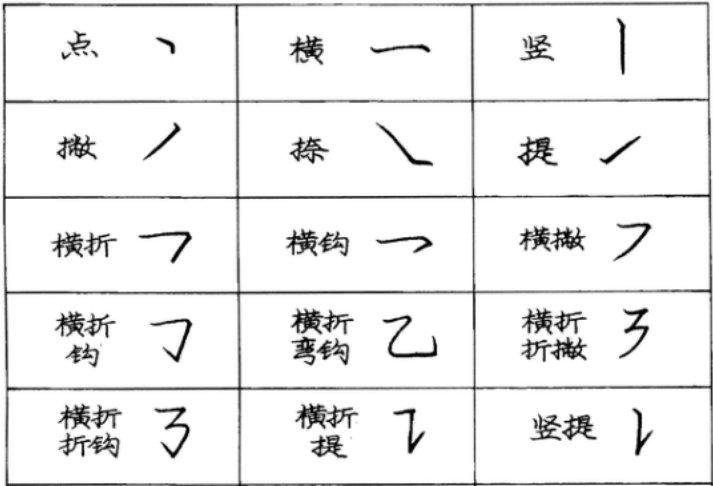 庞中华楷书字帖pdf 打印版