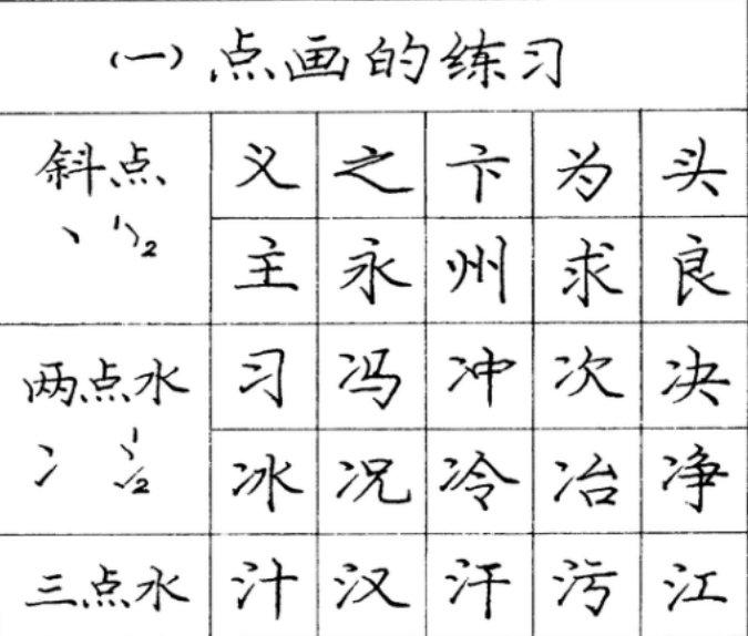 庞中华楷书字帖pdf版