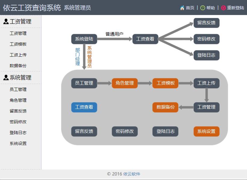 依云office批量打印精灵最新版 v4.1官方版