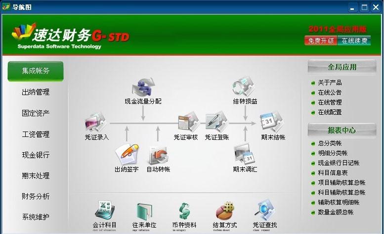 速达财务std单机版 v6.42 试用版