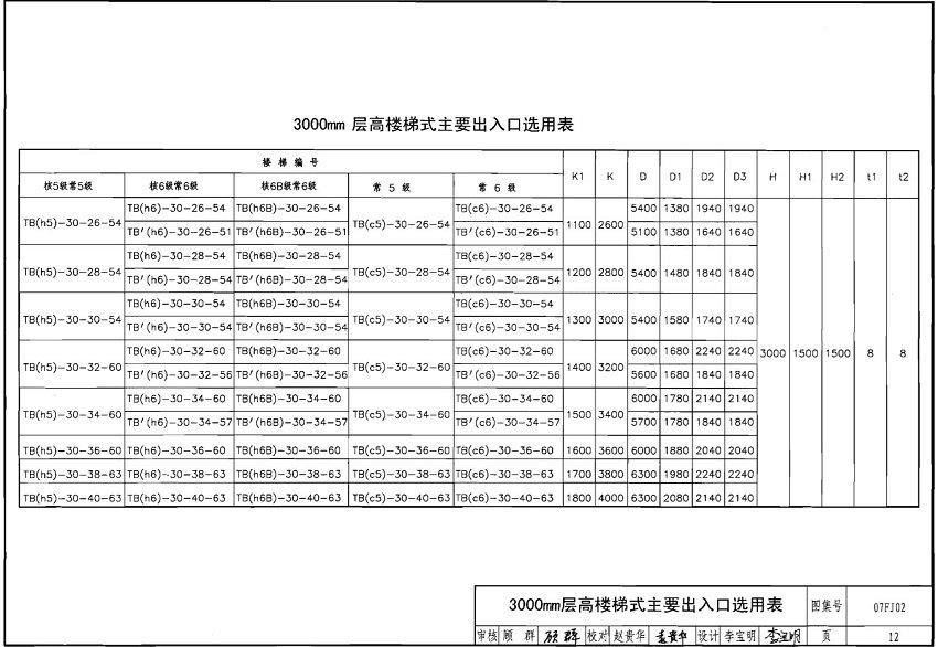 07fj02人防图集电子版 高清版
