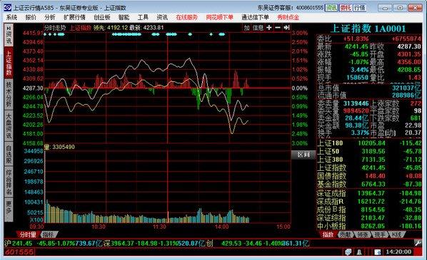 东吴证券专业版网上交易软件 v7.95.60.04 最新版