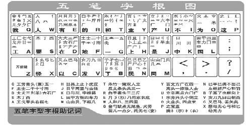 五笔字根表图高清大图-五笔字根表快速记忆图-五笔字根表键盘图下载