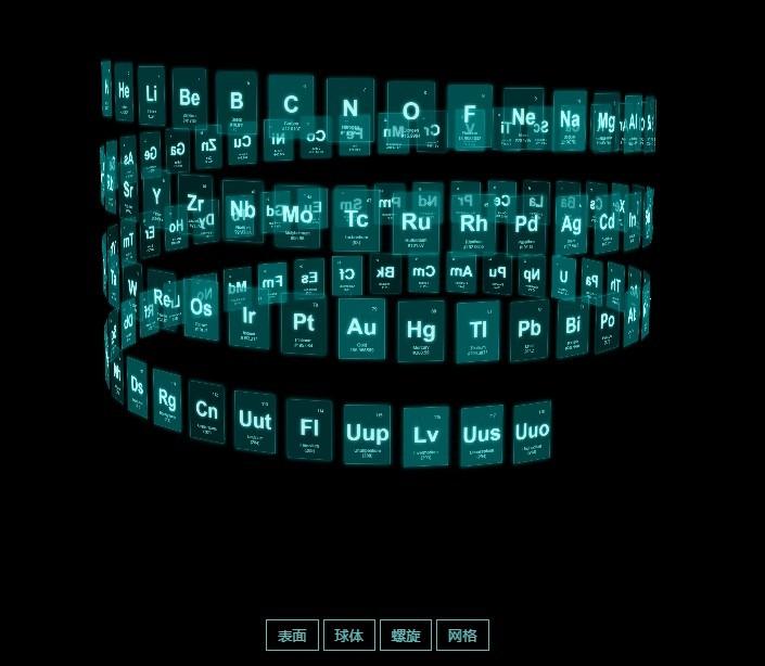 3d元素周期表最新版