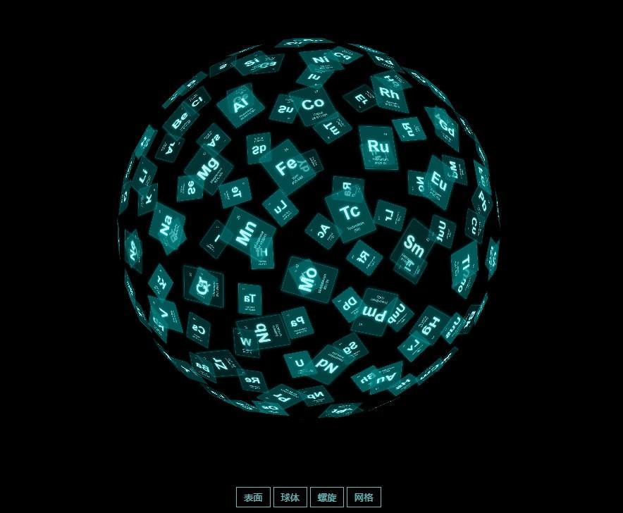 3d元素周期表中文版 高清版