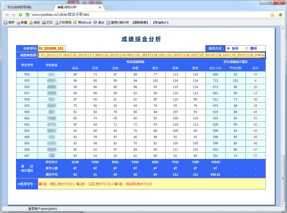 �W生成�管理系�y完整版 v6.23 免�M版