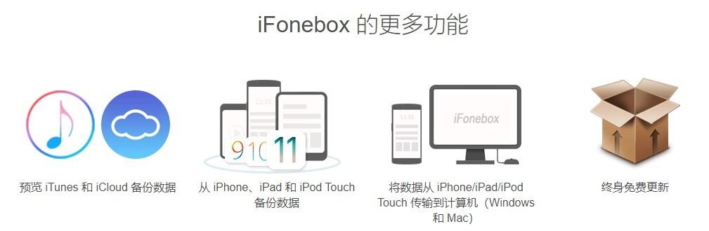 ifonebox免安装版(苹果恢复大师) v3.0.4930 英文原版