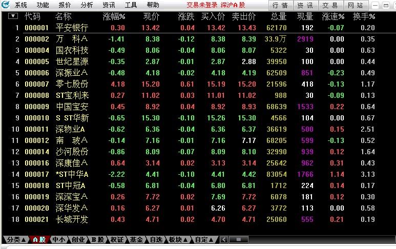 中航证券网上证券交易版 v6.57 官方版